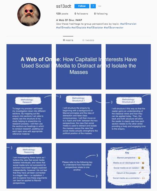 A Level 6 iMap created using Instagram